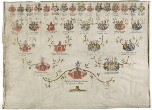 Árbol de costados de  Marie Josepha Lodron, 1786. Fuente: Wikimedia